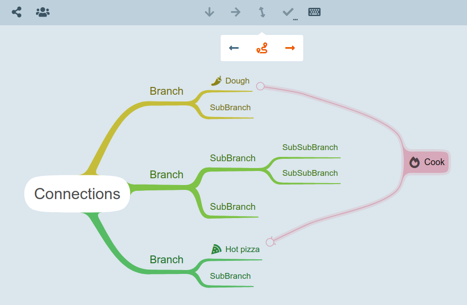 Mind map connections auto mode