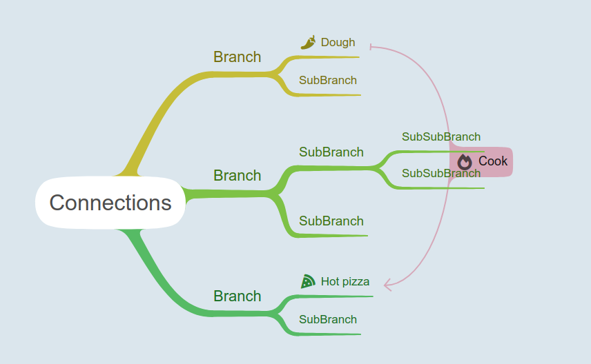 Mind map connections standard mode