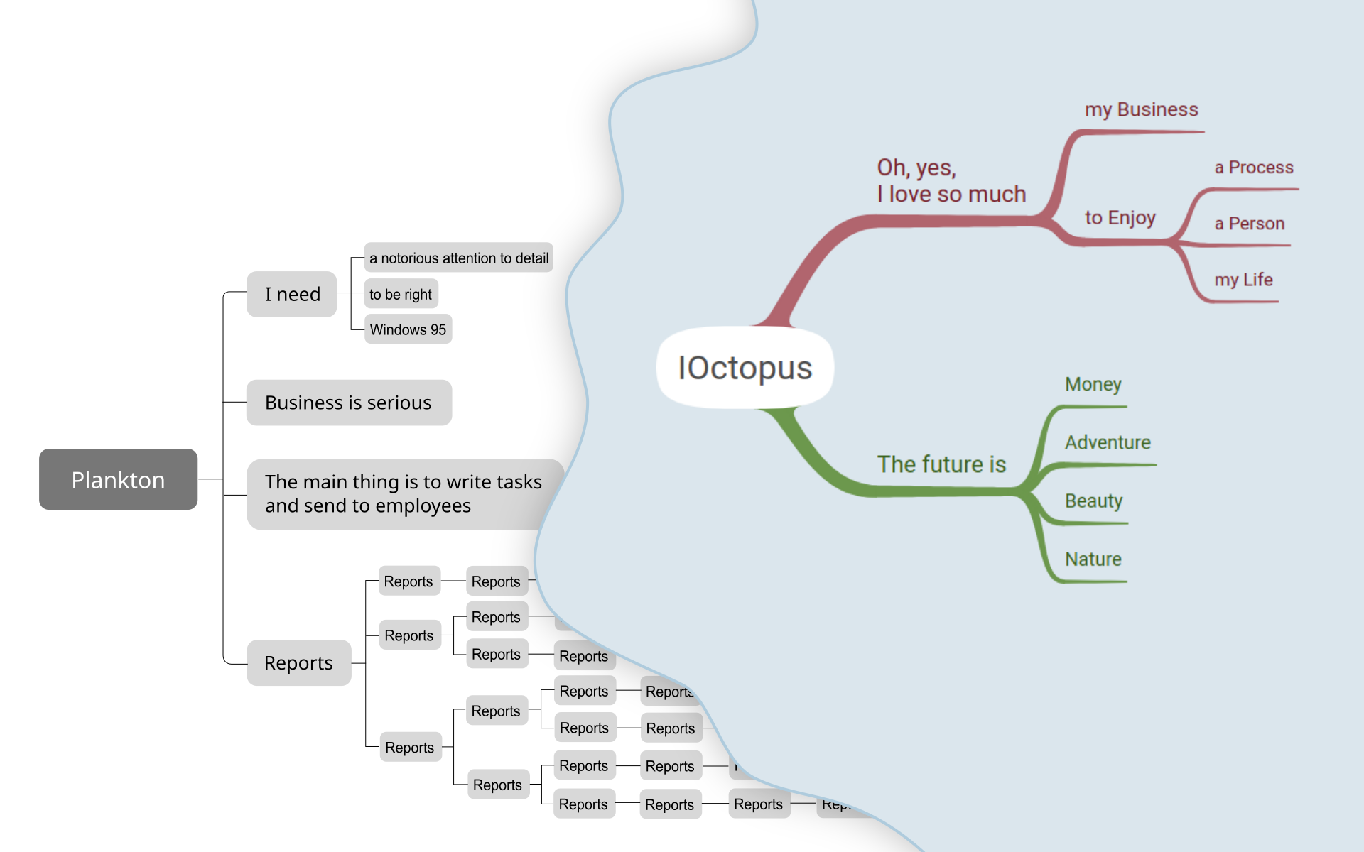 Comparison of IOctopus and other mind map apps