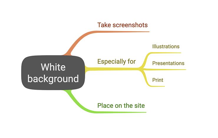 white-theme-mind-maps